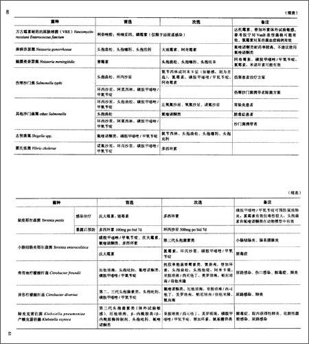 国家抗微生物治疗指南