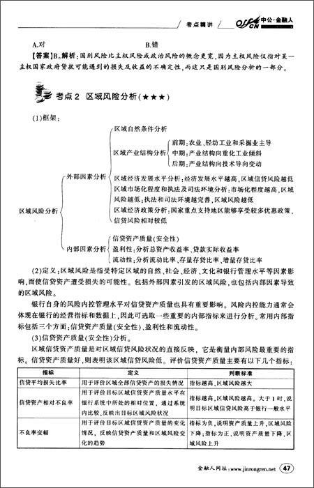 中公•金融人•中国银行业从业人员资格认证考试辅导用书:公司信贷考点精讲及归类题库