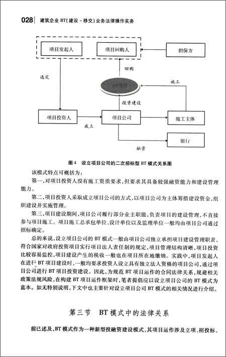 建筑企业BT业务法律操作实务