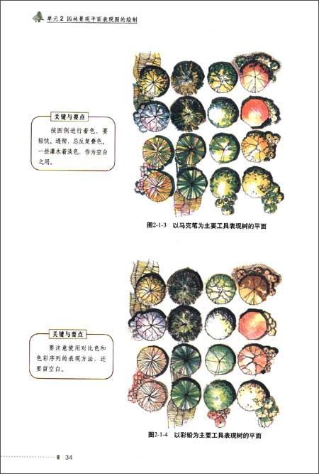 园林景观手绘表现技法(第2版全国高职高专园林