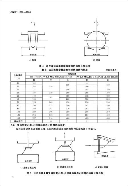 船用法兰连接金属阀门的结构长度gb/t 11698-2008