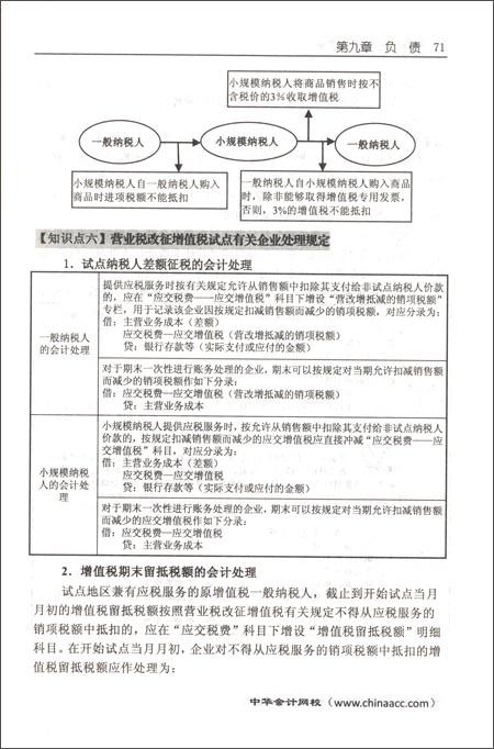 梦想成真系列辅导丛书•注册会计师统一考试:会计考点精粹掌中宝