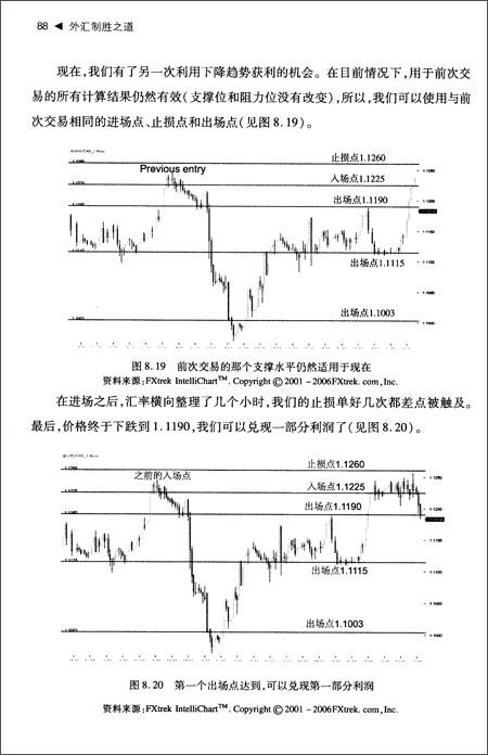 外汇制胜之道:趋势交易与震荡交易技术