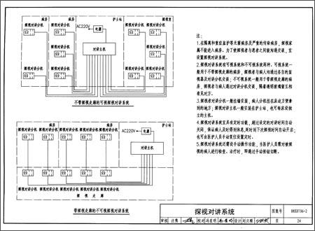 标准建筑场所设计外国:医疗图集国家设计与设电气公司修改辽宁给图纸舰卖图片