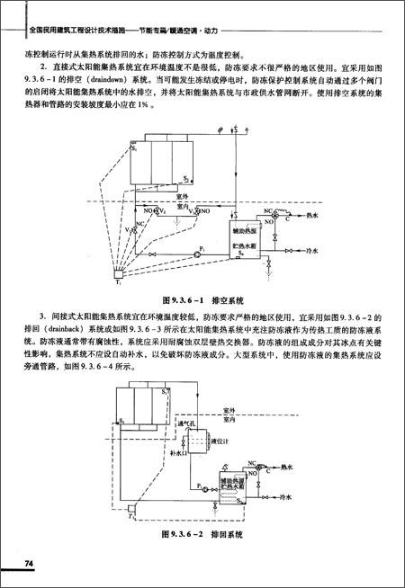 全国民用建筑工程设计技术措施•节能专篇:暖通空调•动力
