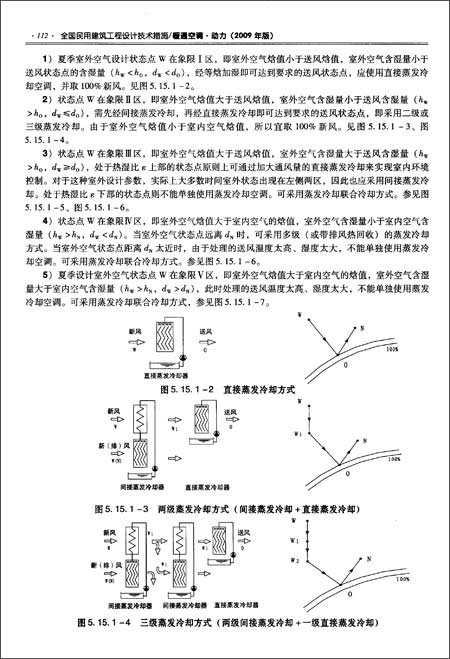 全国民用建筑工程设计技术措施:暖通空调•动力