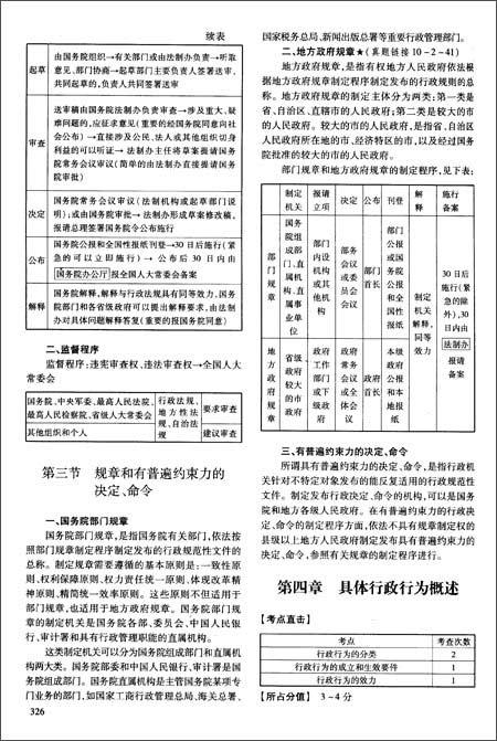 2013年司法考试400分过关讲义