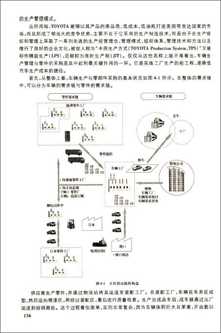 4.基于产品生命周期的供应链设计