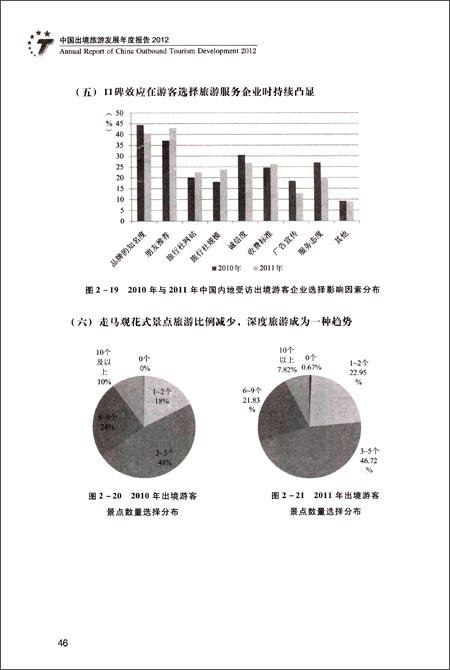 中国出境旅游发展年度报告