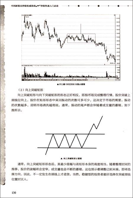 中国新股民炒股权威指南:炒股快速入门必读