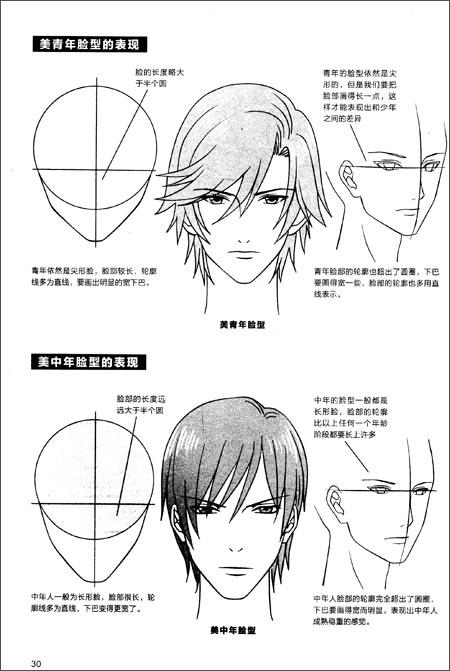 漫画素描技法从入门到精通2:美男篇