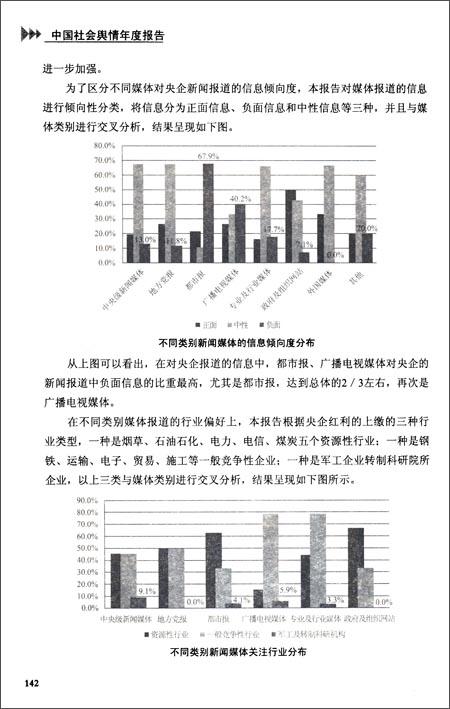 中国社会舆情年度报告