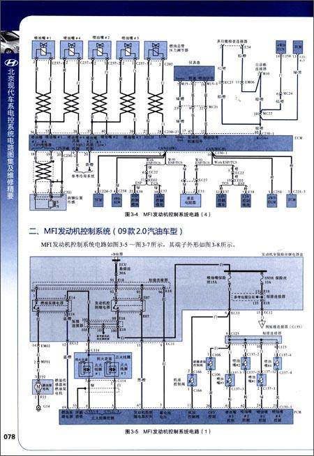 回至 北京现代车系电控系统电路图集及维修精要(双色版) (平装)