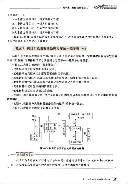 中公•会计人•上海市会计从业资格无纸化考试专用教材:会计基础考点精讲