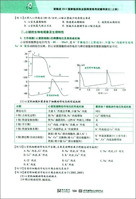 2013贺银成国家临床执业医师资格考试辅导讲义