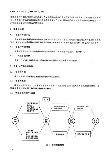 中华人民共和国国家标准:计数抽样检验程序第1部分按接收质量限检索的逐批检验抽样计划