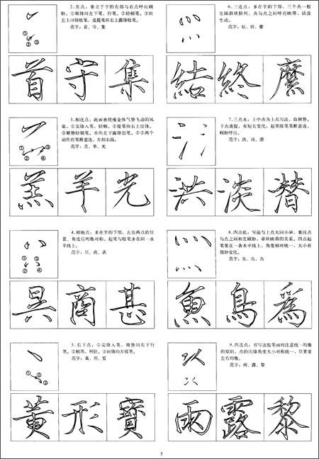 水写字帖:宋徽宗《瘦金体千字文》字精选