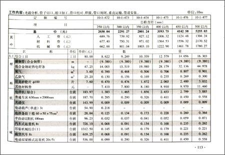 工业管道安装工程施工图预算的编制