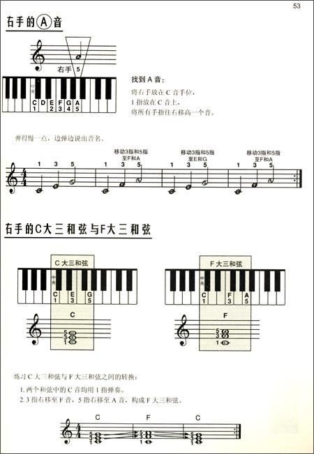 低音谱表素材