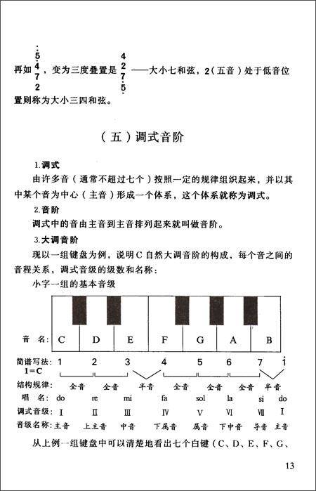 简谱视唱训练表