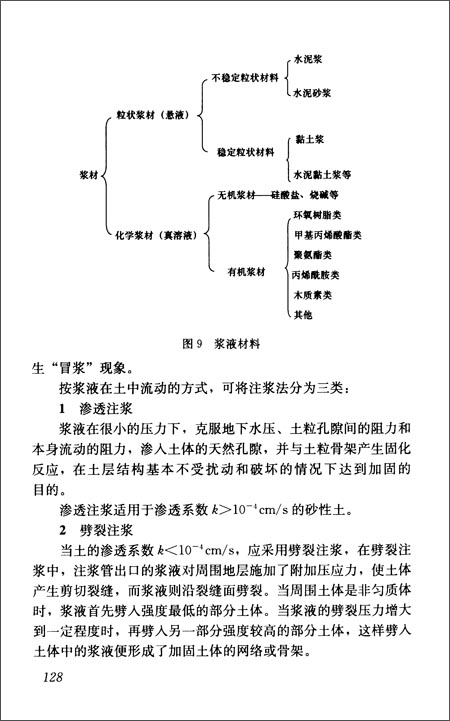 中华人民共和国行业标准:既有建筑地基基础加固技术规范