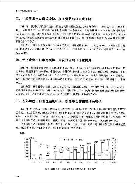 中国平板显示年鉴
