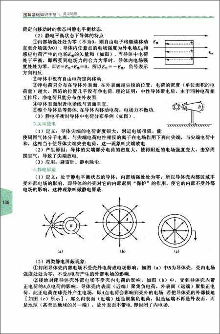 高中物理(2013年); 质点运动学思维导图图片下载