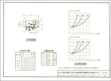 3在立管顶端如装设有排气阀时,管顶形真空破坏器应装在排气阀的下端图片