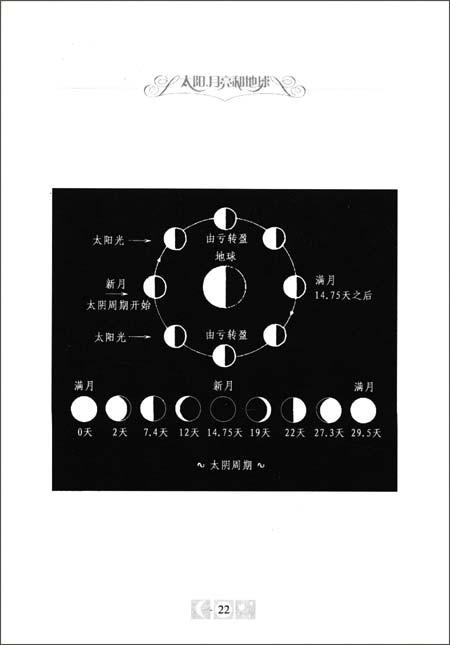 太阳,月亮和地球/希思(robin h