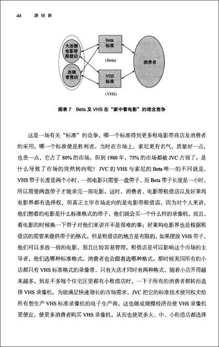 源创新:转型期的中国企业创新之道