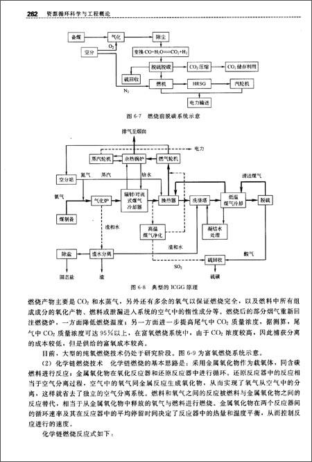 资源循环科学与工程概论