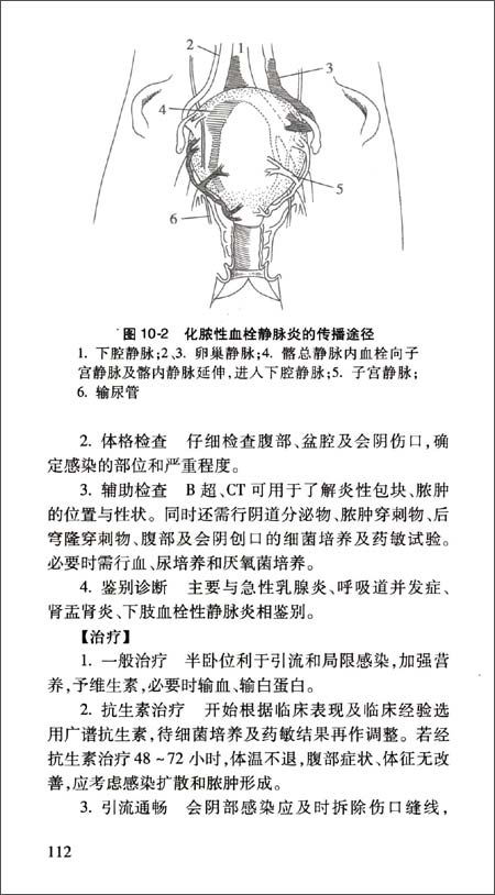 北京协和医院妇产科住院医师手册
