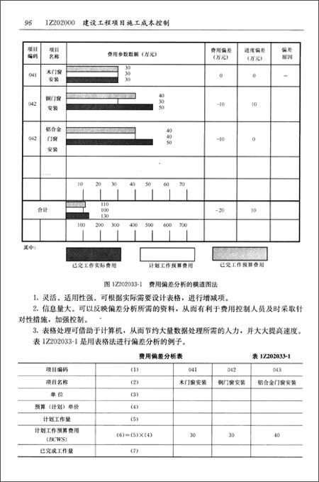 全国1级建造师执业资格考试用书:建设工程项目管理