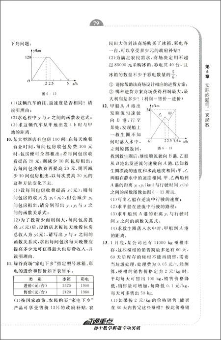 初中数学解题专项突破(应用题)