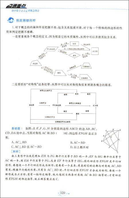 直通概念:数学图表公式初中重点初中/刘帮学定理120分_分90可以门每吗图片