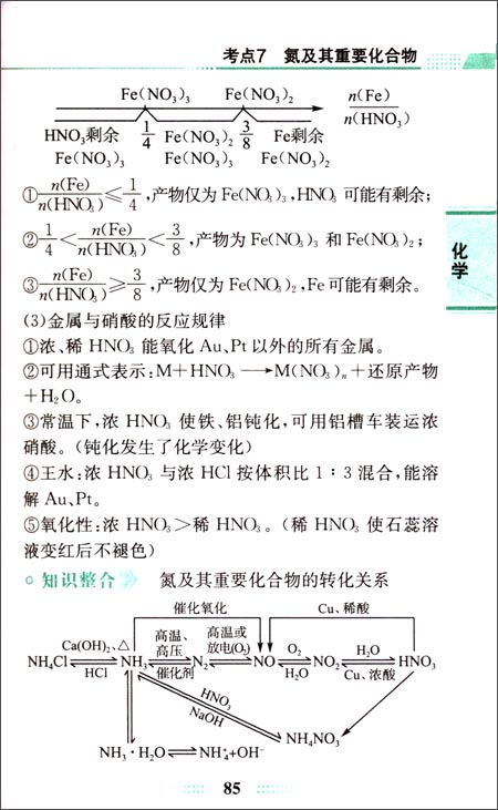 快易通:高中化学方程式&标版物理(新课高中高2014排名苏州公式图片