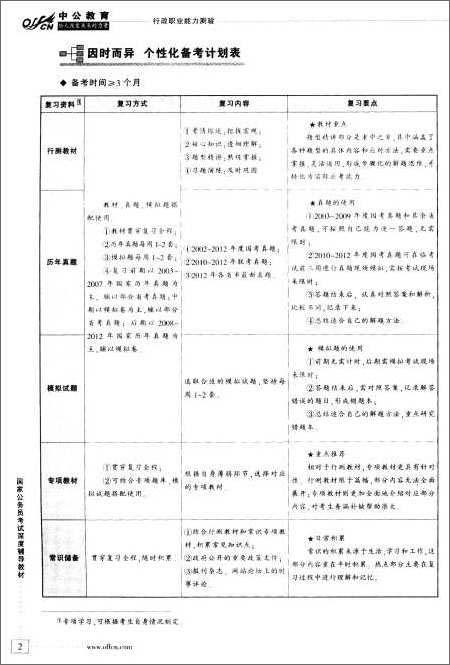 中公版•2013国家公务员考试专业教材:行政职业能力测验