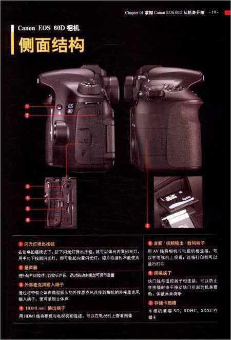 Canon EOS60D数码单反摄影技巧大全