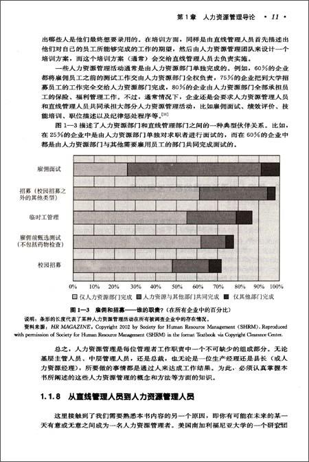 工商管理经典译丛:人力资源管理