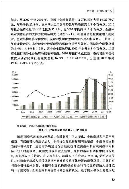 证券业从业人员资格考试统编教材:证券投资分析