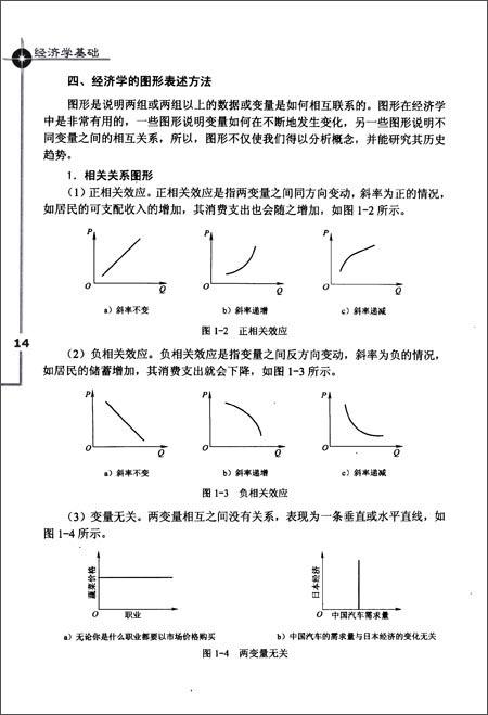 宏观经济学的总量_宏观经济学思维导图
