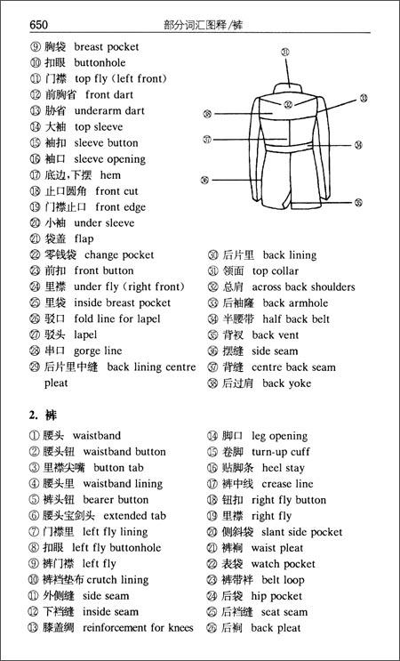 汉英英汉服装分类词汇