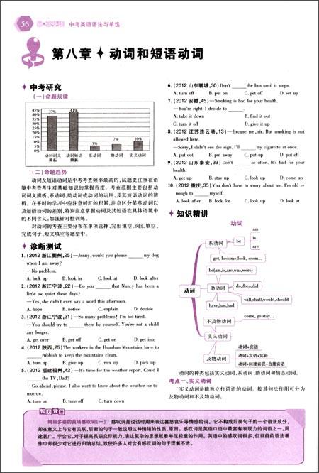 曲一线科学备考•5•3英语•中考英语语法与单选