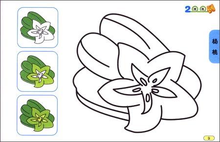 春天柳树燕子的简笔画
