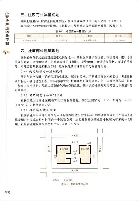 商业地产操盘攻略系列:商业地产热销全攻略