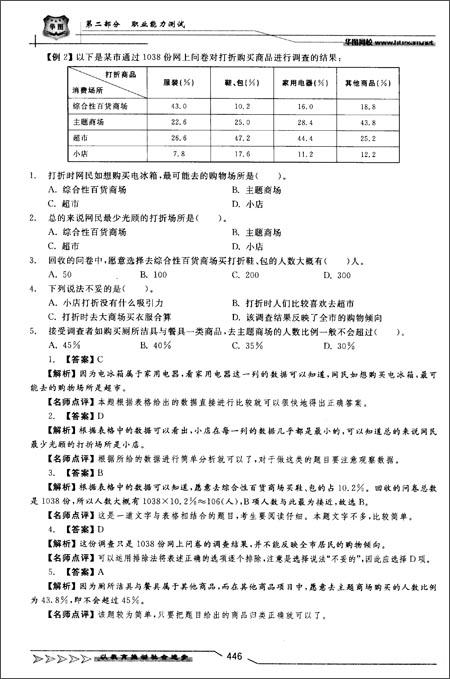 华图•广东省事业单位公开招聘工作人员考试专用教材:1本通