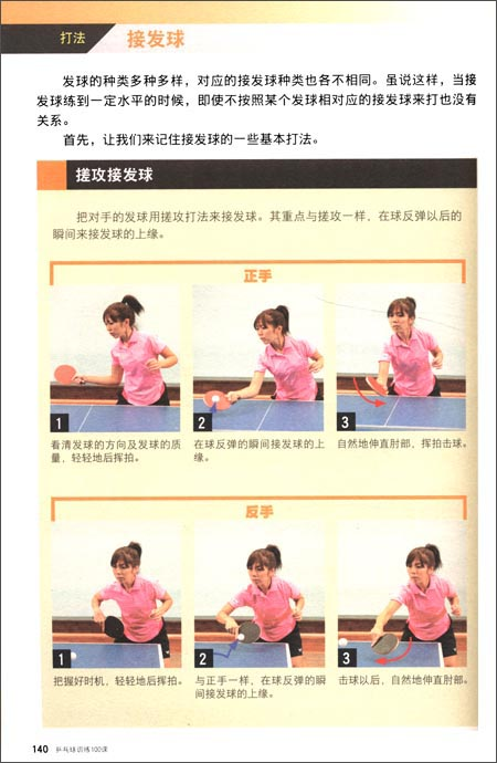 乒乓球训练100课