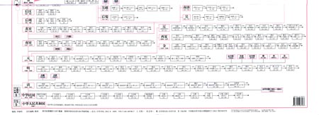 简明中国历史系年表