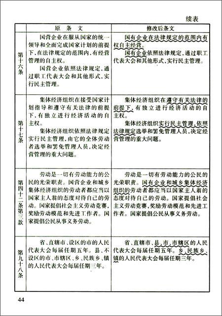 2013年司法考试分类法规随身查:宪法,行政法与行政诉讼法
