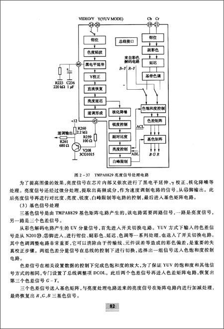 全电视信号要在制式控制电路的作用下完成图像信号的分离,具体电路